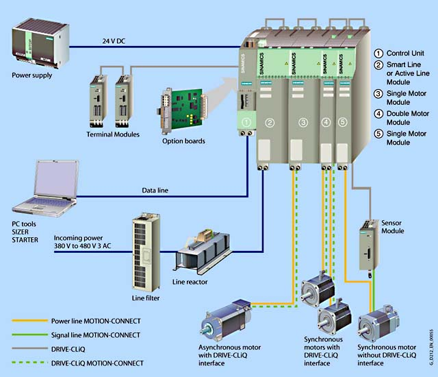 siemens wiring diagram siemens controls wiring diagram